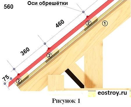 керамопласт инструкция по монтажу